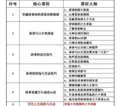 清华总裁演讲艺术与口才特训班(广州首期)