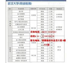 2014淄博成人高考直属函授站报名电话
