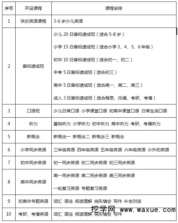 英语课程安排