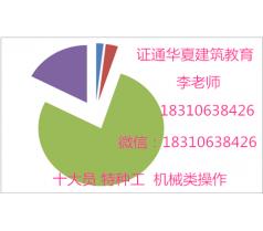 近期安全员报名多少钱考铲车费用贵州省中级维修电工鉴定